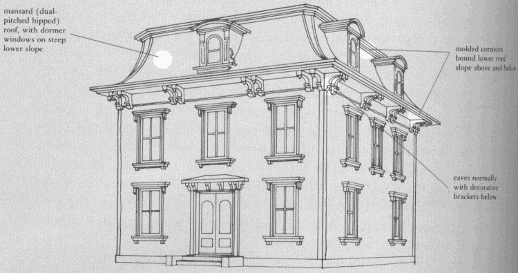 Second empire for Second empire victorian house plans